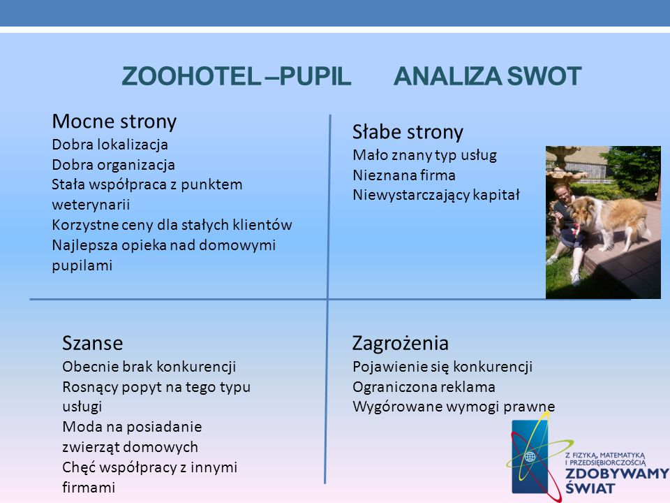 ZOOHOTEL –PUPIL ANALIZA SWOT Mocne strony Dobra lokalizacja Dobra organizacja Stała współpraca z punktem weterynarii Korzystne ceny dla stałych klient