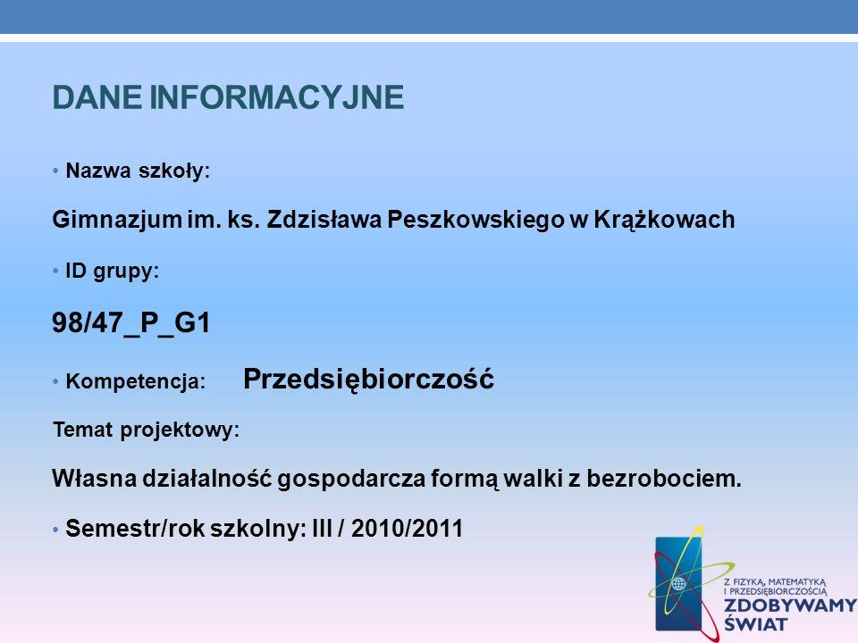 DANE INFORMACYJNE Nazwa szkoły: Gimnazjum im. ks. Zdzisława Peszkowskiego w Krążkowach ID grupy: 98/47_P_G1 Kompetencja: Przedsiębiorczość Temat proje