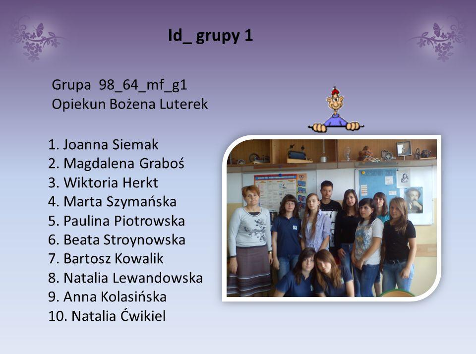 Opracowały grupy 98/64_MF_G1 (Gimnazjum Nr 7 im. Sybiraków w Szczecinie) oraz 98/89_MF_G1 (Gimnazjum nr 7 im. Adama Mickiewicza w Poznaniu)