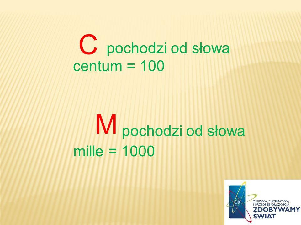 pochodzi od słowa centum = 100 pochodzi od słowa mille = 1000 C M