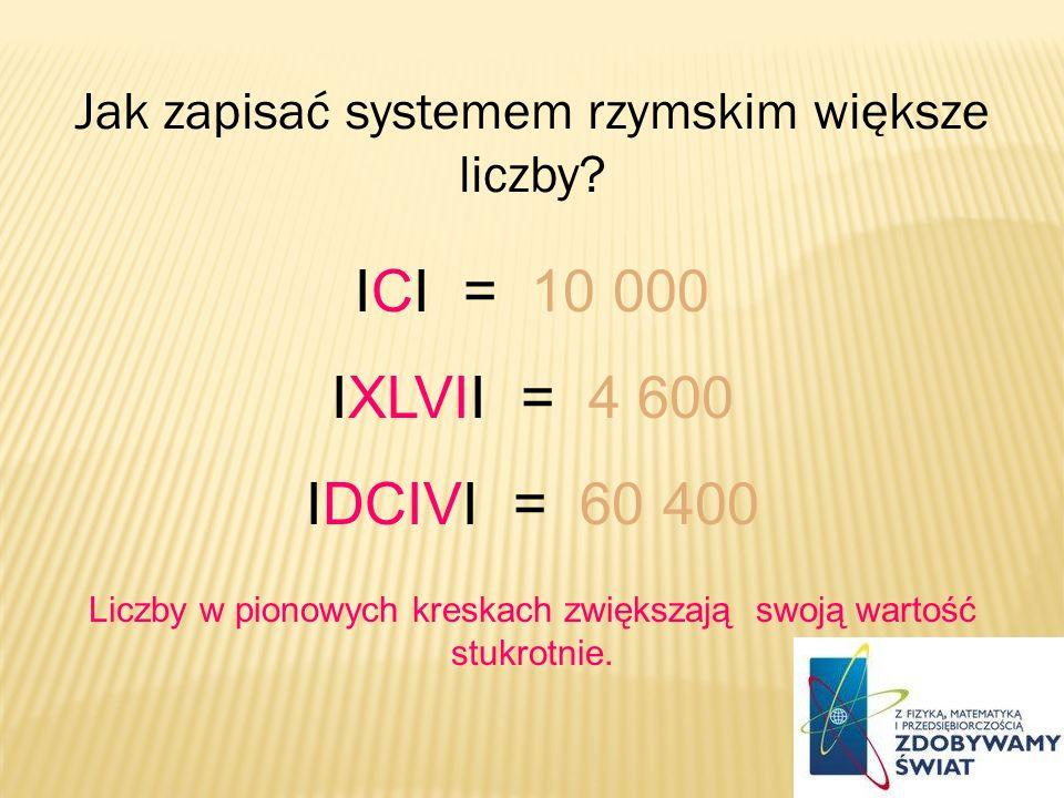 Jak zapisać systemem rzymskim większe liczby? ICI = 10 000 IXLVII = 4 600 IDCIVI = 60 400 Liczby w pionowych kreskach zwiększają swoją wartość stukrot
