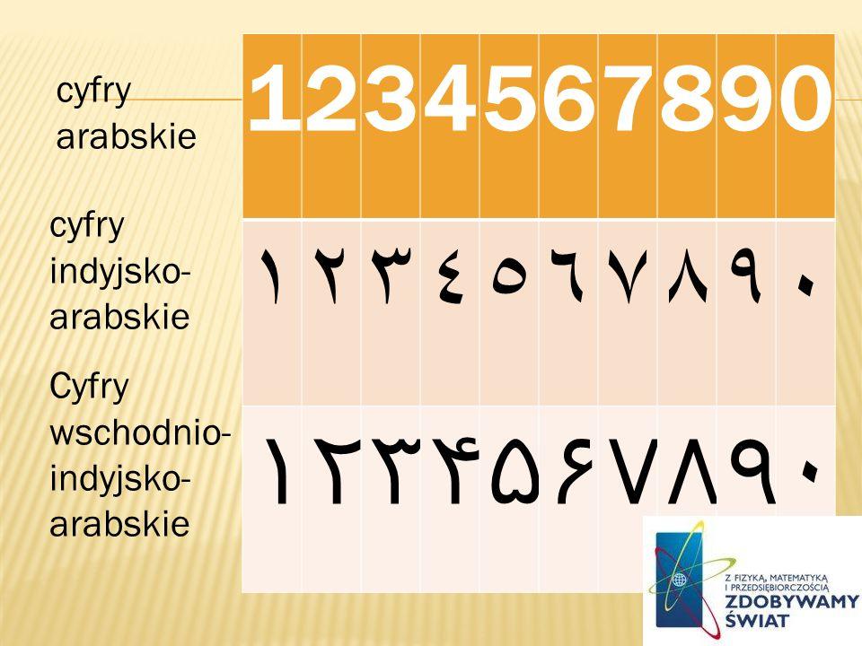 1234567890 ١٢٣٤٥٦٧٨٩٠ ۱۲۳۴۵۶۷۸۹٠ cyfry arabskie cyfry indyjsko- arabskie Cyfry wschodnio- indyjsko- arabskie