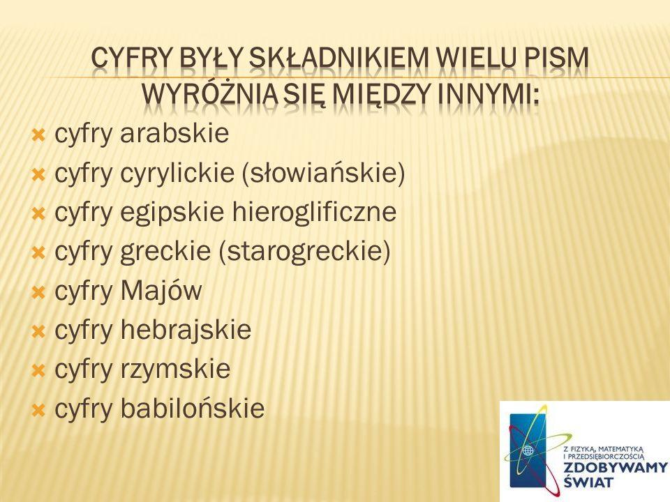 cyfry arabskie cyfry cyrylickie (słowiańskie) cyfry egipskie hieroglificzne cyfry greckie (starogreckie) cyfry Majów cyfry hebrajskie cyfry rzymskie c