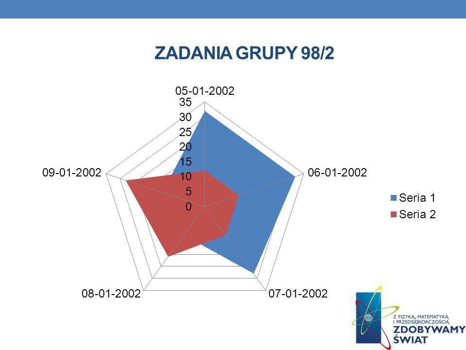 ZADANIA GRUPY 98/2