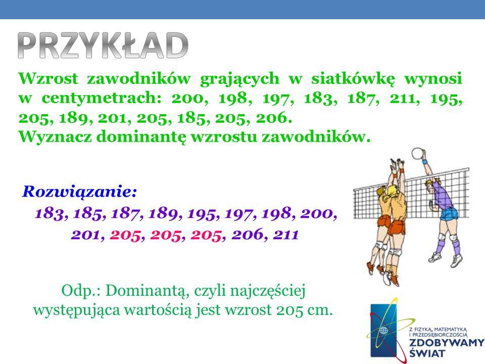 Wzrost zawodników grających w siatkówkę wynosi w centymetrach: 200, 198, 197, 183, 187, 211, 195, 205, 189, 201, 205, 185, 205, 206.