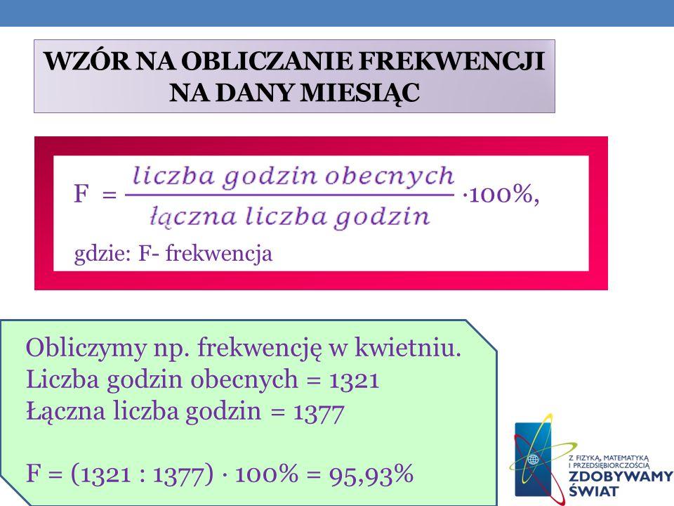 WZÓR NA OBLICZANIE FREKWENCJI NA DANY MIESIĄC F = ·100%, Obliczymy np.