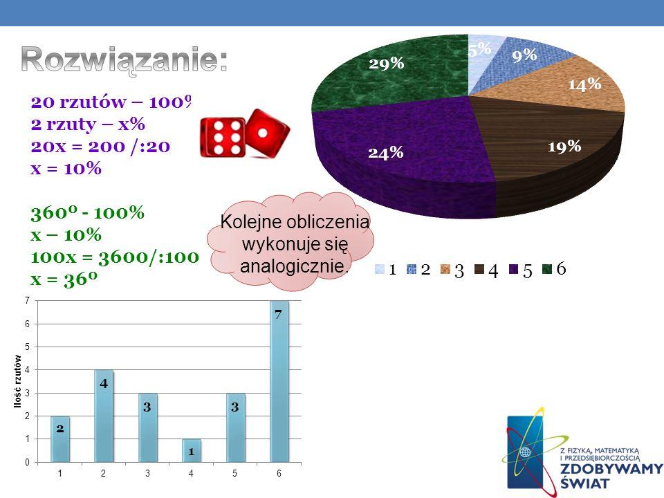 20 rzutów – 100% 2 rzuty – x% 20x = 200 /:20 x = 10% 360º - 100% x – 10% 100x = 3600/:100 x = 36º Kolejne obliczenia wykonuje się analogicznie.