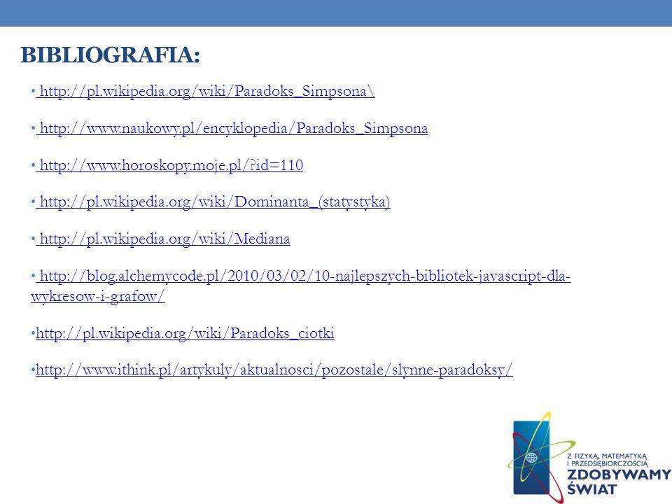 BIBLIOGRAFIA: http://pl.wikipedia.org/wiki/Paradoks_Simpsona\ http://pl.wikipedia.org/wiki/Paradoks_Simpsona\ http://www.naukowy.pl/encyklopedia/Paradoks_Simpsona http://www.horoskopy.moje.pl/?id=110 http://pl.wikipedia.org/wiki/Dominanta_(statystyka) http://pl.wikipedia.org/wiki/Mediana http://blog.alchemycode.pl/2010/03/02/10-najlepszych-bibliotek-javascript-dla- wykresow-i-grafow/ http://blog.alchemycode.pl/2010/03/02/10-najlepszych-bibliotek-javascript-dla- wykresow-i-grafow/ http://pl.wikipedia.org/wiki/Paradoks_ciotki http://www.ithink.pl/artykuly/aktualnosci/pozostale/slynne-paradoksy/