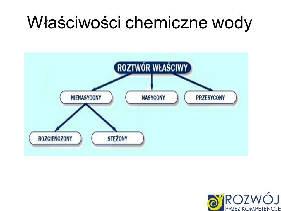 Właściwości chemiczne wody