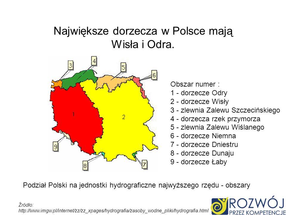 Największe dorzecza w Polsce mają Wisła i Odra. Podział Polski na jednostki hydrograficzne najwyższego rzędu - obszary Źródło: http://www.imgw.pl/inte