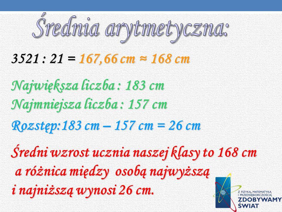 166 cm 158 cm, 162 cm, 165 cm, 170 cm mediana