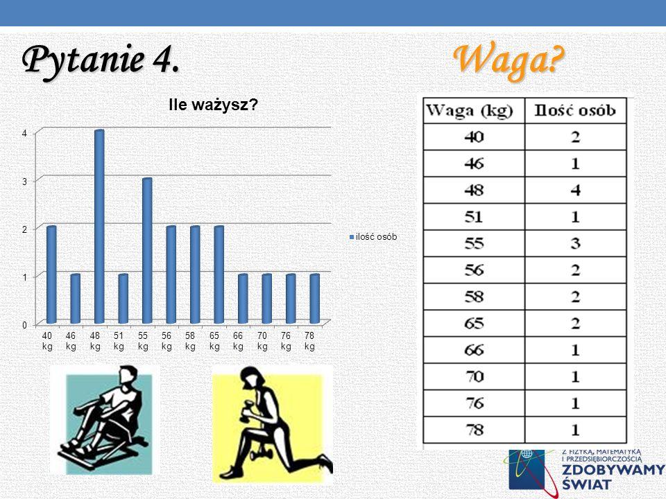 3521 : 21 = 167,66 cm 168 cm Największa liczba : 183 cm Najmniejsza liczba : 157 cm Rozstęp:183 cm – 157 cm = 26 cm Średni wzrost ucznia naszej klasy