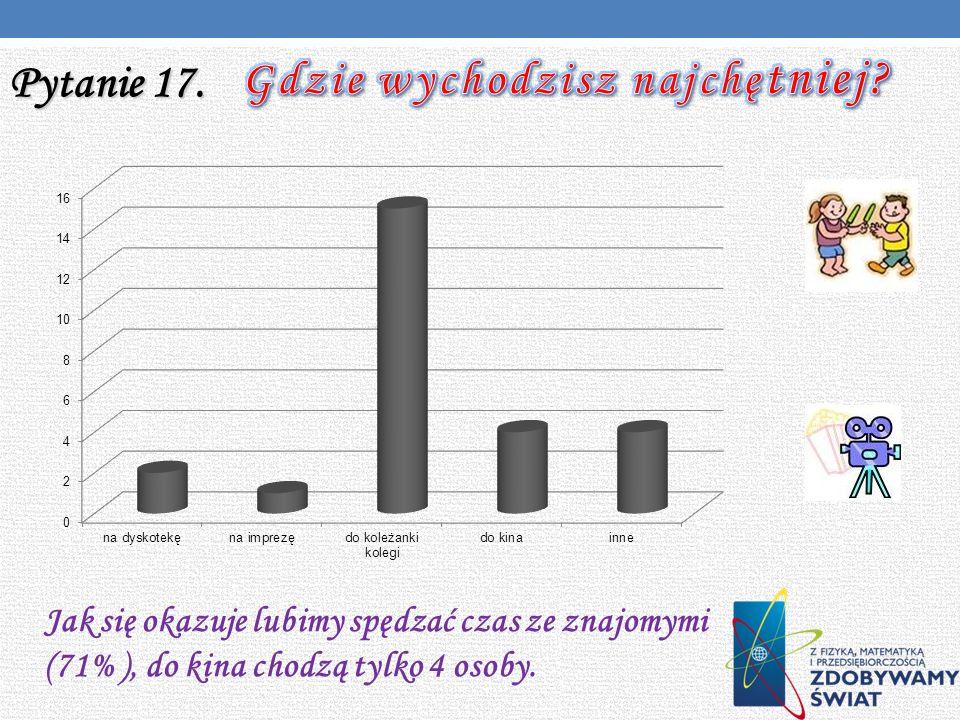 Pytanie 16. 62% klasy lubi oglądać komedie a2 4% lubi horrory.