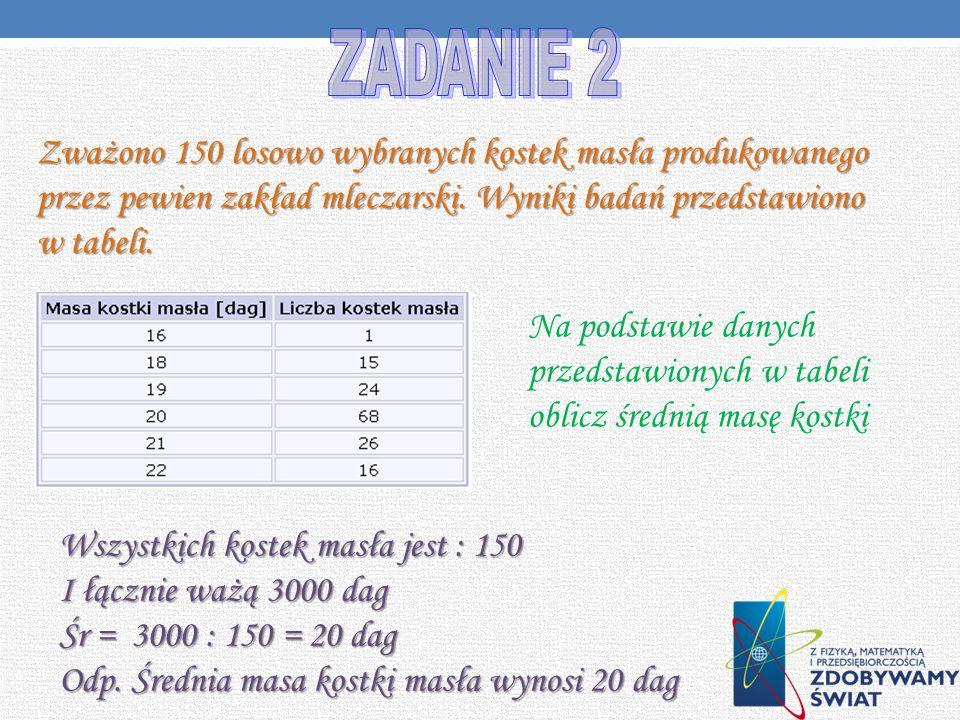 2,2,2,5,5,5,5,5,5, 8, 8,8,8,8,9,9,9,9, 10,10, 3·2+6 ·5+5 ·8+4·9+ 2·10 = 132 132:20 = 6,6 pkt. Odp. Średnio na jednego ucznia przypada 6,6 pkt.