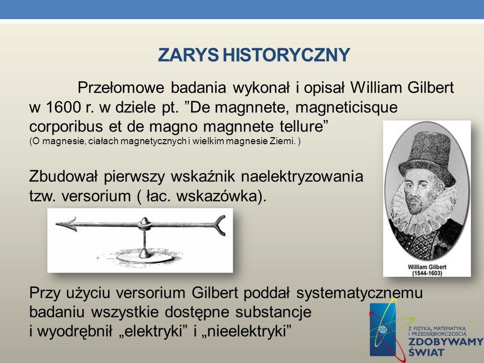 ZARYS HISTORYCZNY Grecy bursztyn nazwali elektronem, a za ojca opisu właściwości przyciągających bursztynu uznano Talesa z Miletu. Przez wieki odkrywa