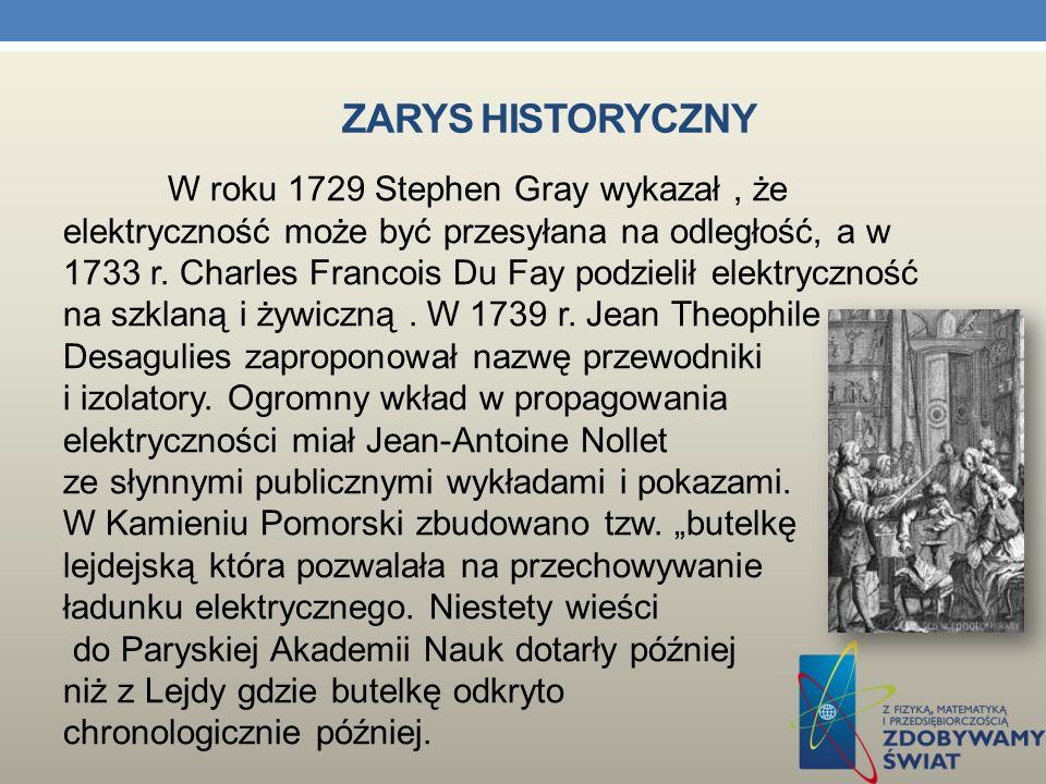 ZARYS HISTORYCZNY Przełomowe badania wykonał i opisał William Gilbert w 1600 r.