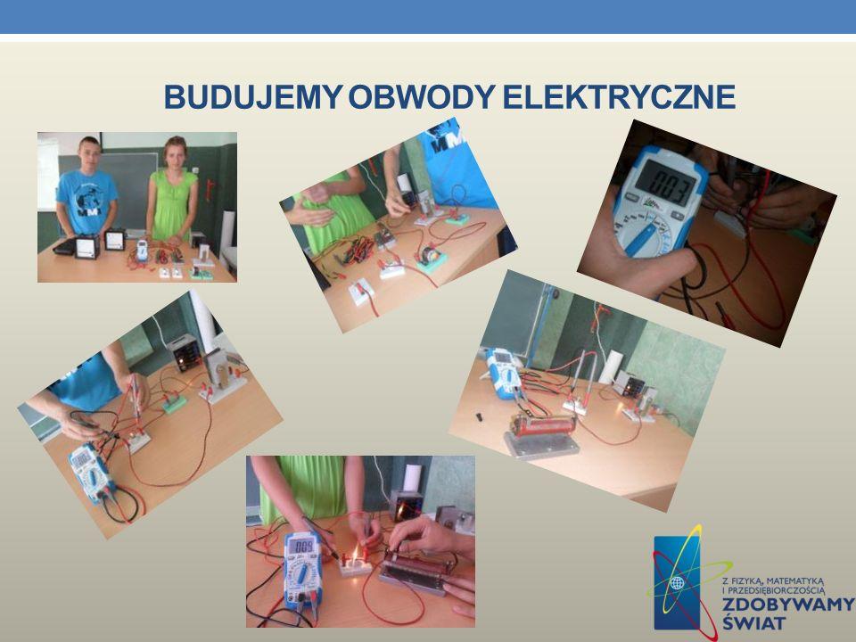 WNIOSKI: ciecze które są elektrolitami przewodzą prąd elektryczny.