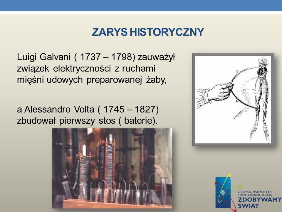 ZARYS HISTORYCZNY Badania, doświadczenia i nowe teorie pojawiały się coraz częściej. Warto wspomnieć tu o takich naukowcach jak: William Watson (1715