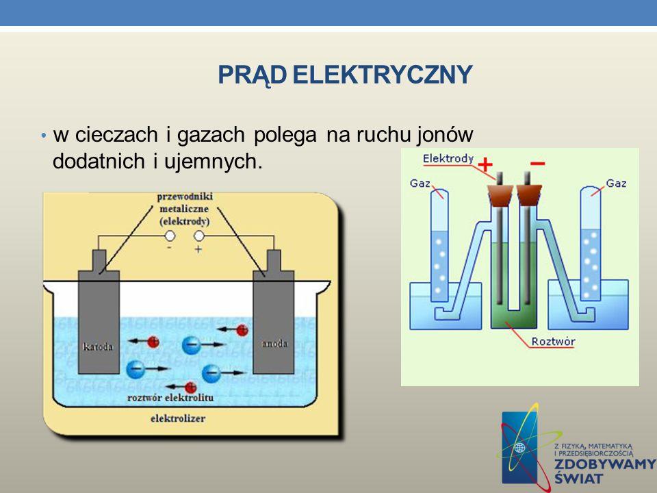 PRĄD ELEKTRYCZNY Prądem elektrycznym nazywamy uporządkowany ruch nośników ładunków elektrycznych pod wpływem pola elektrycznego: w metalach polega na ruchu ładunków ujemnych ( elektronów),