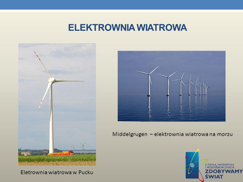 ELEKTROWNIA WIATROWA W rzeczywistości elektrownie wiatrowe pracują ok. 1500 – 2000 godzin rocznie, tj. trzykrotnie krócej niż siłownie konwencjonalne