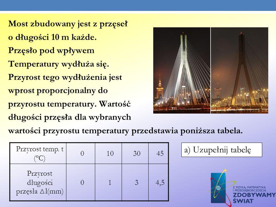 Most zbudowany jest z przęseł o długości 10 m każde. Przęsło pod wpływem Temperatury wydłuża się. Przyrost tego wydłużenia jest wprost proporcjonalny
