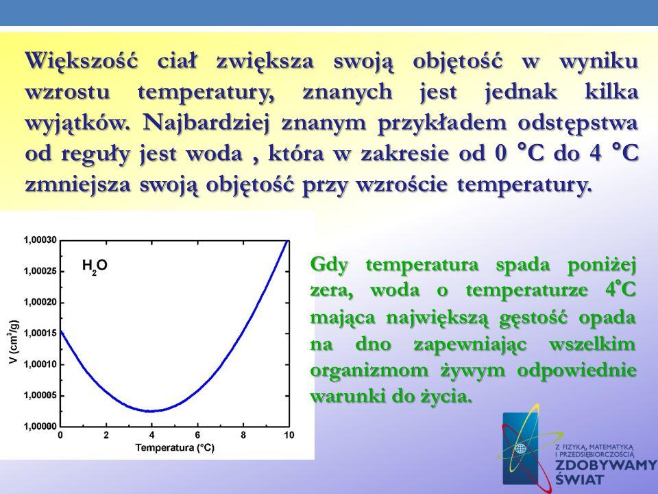 Większość ciał zwiększa swoją objętość w wyniku wzrostu temperatury, znanych jest jednak kilka wyjątków. Najbardziej znanym przykładem odstępstwa od r