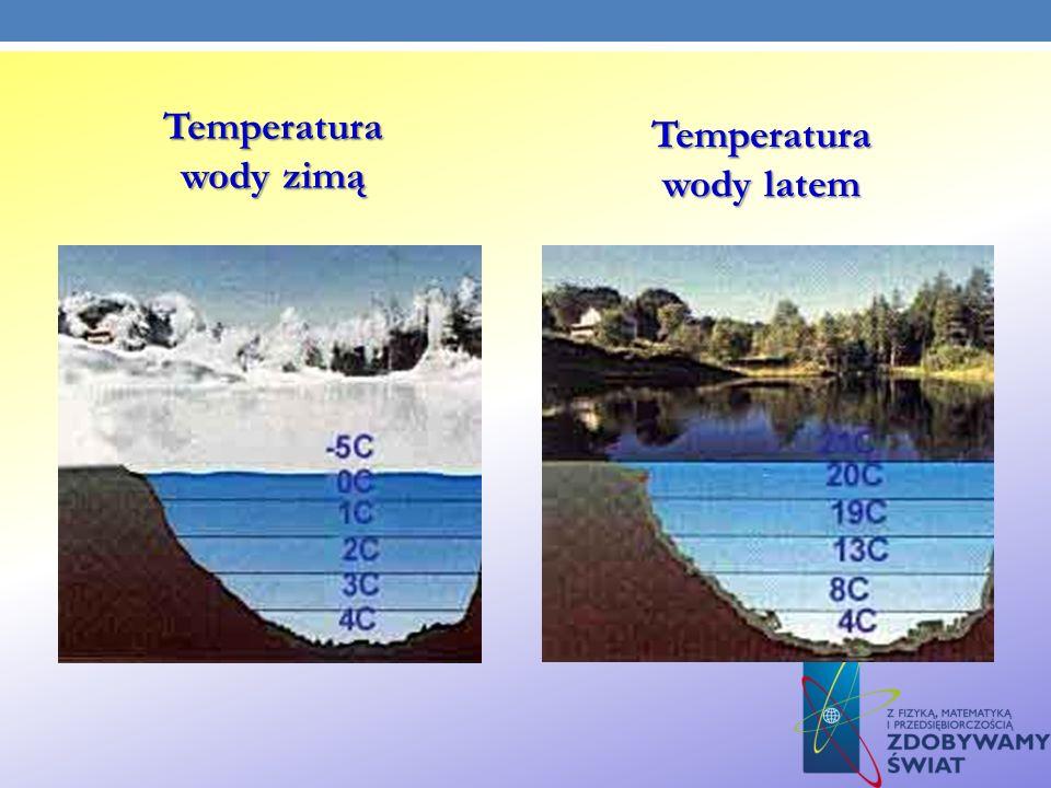 Temperatura wody zimą Temperatura wody latem
