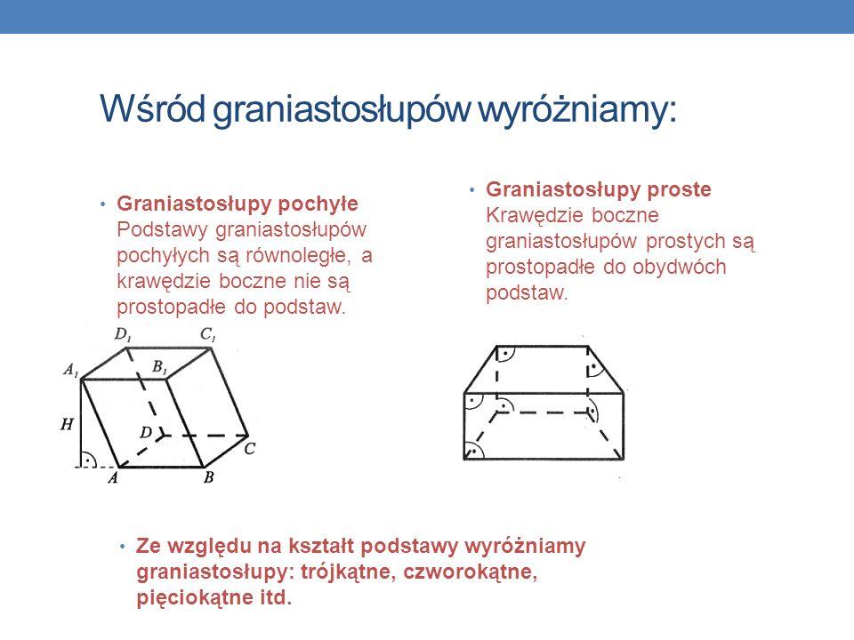 GRANIASTOSŁUPY Graniastosłup (wielościan) jest figurą przestrzenną, której obie podstawy są równoległymi wielokątami przystającymi, a ściany boczne są równoległobokami.
