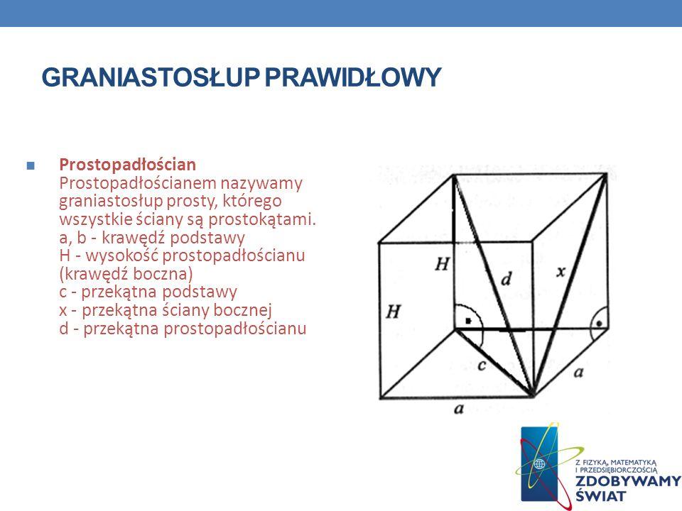 Graniastosłup prawidłowy Graniastosłupem prawidłowym nazywamy taki graniastosłup, którego podstawą jest wielokąt foremny (trójkąt równoboczny, kwadrat, pięciokąt foremny, sześciokąt foremny...).