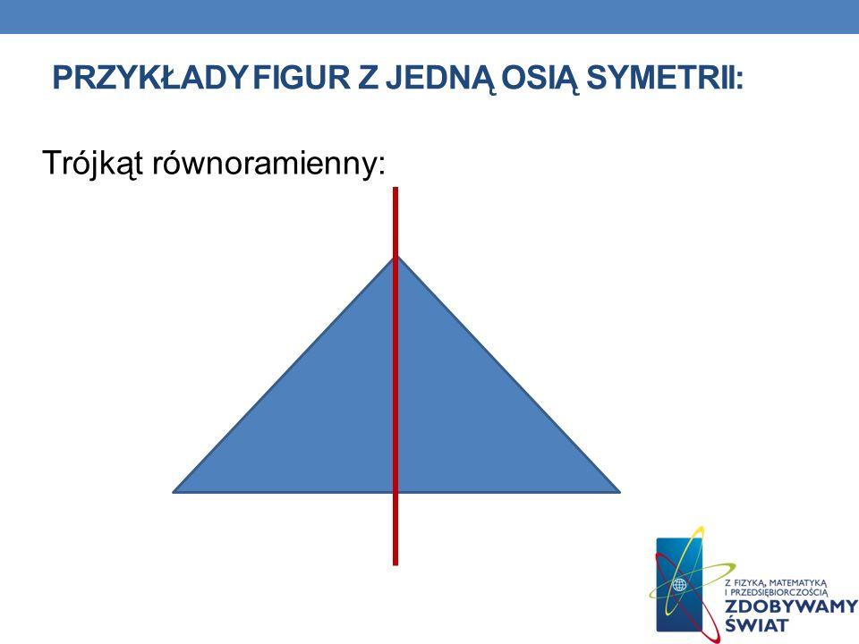 Oś symetrii figury jest prostą, względem której ta figura jest do siebie osiowo symetryczna.