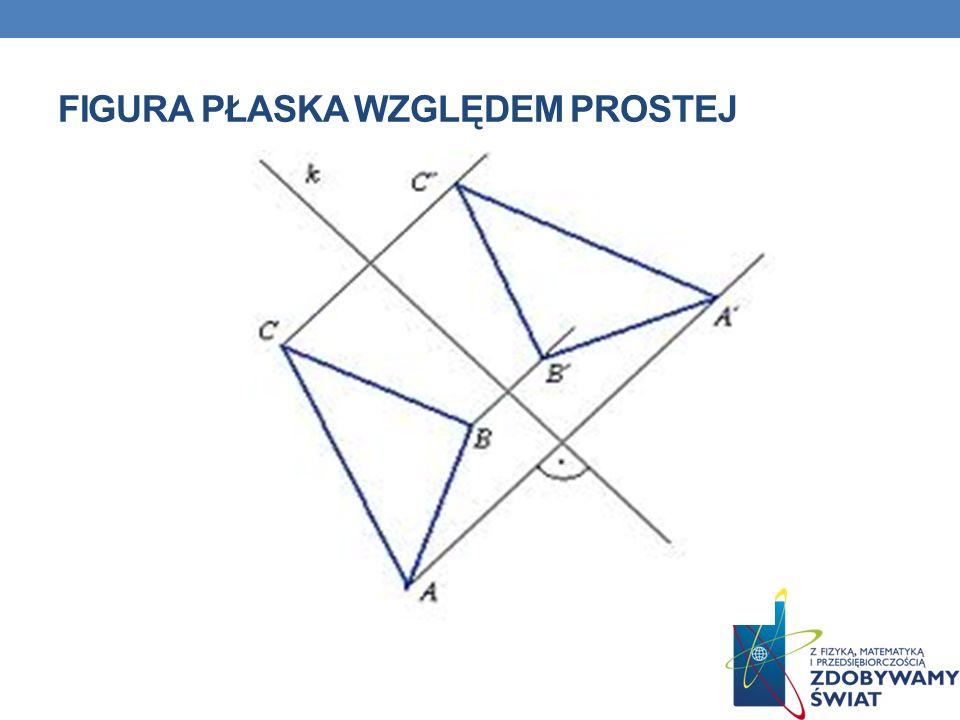 O symetrii figur płaskich względem prostej mówi się prawidłowo, że jest to symetria względem osi symetrii.