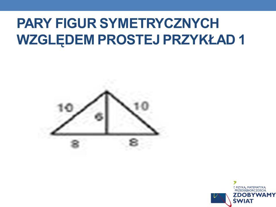 Składa się ona wtedy z dwóch części, symetrycznie do tej osi położonych względem siebie.