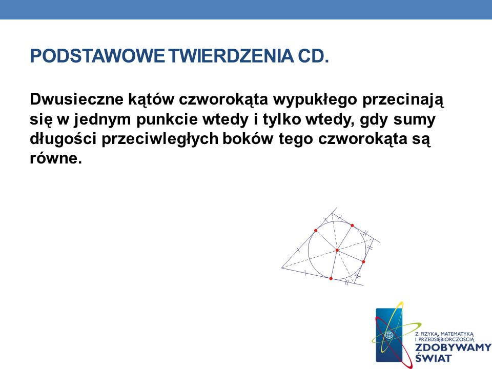 DWUSIECZNA Dowód.Dwusieczne dwóch kątów trójkąta nie są równoległe, więc przecinają się.