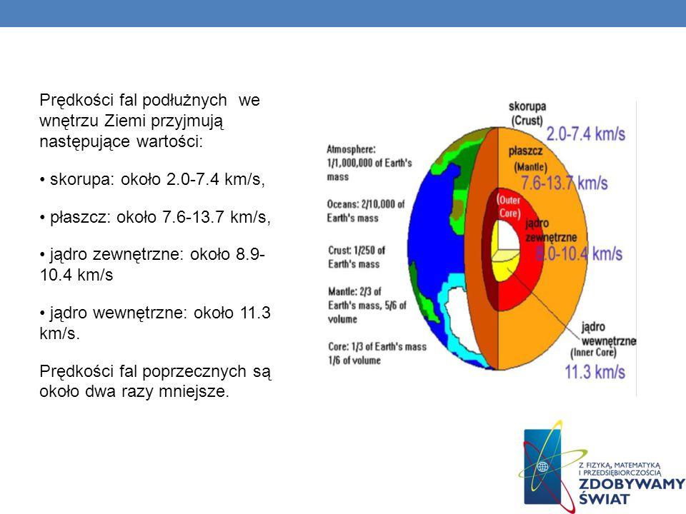 Prędkości fal podłużnych we wnętrzu Ziemi przyjmują następujące wartości: skorupa: około 2.0-7.4 km/s, płaszcz: około 7.6-13.7 km/s, jądro zewnętrzne: