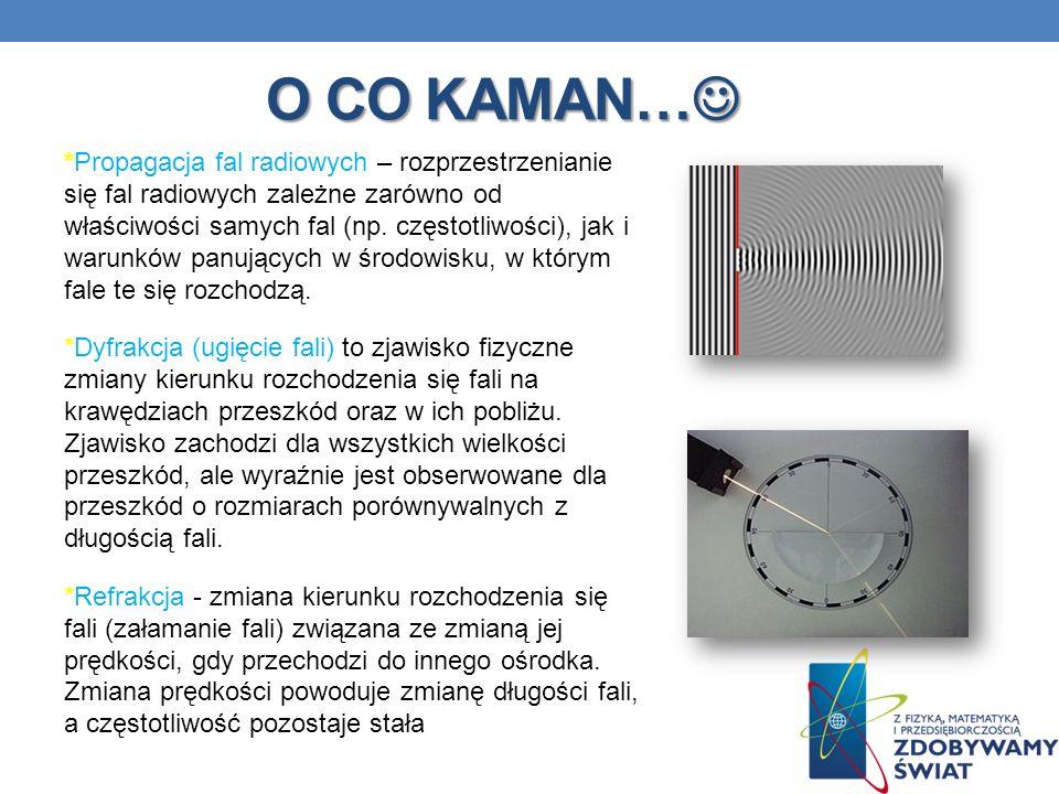 O CO KAMAN… O CO KAMAN… *Propagacja fal radiowych – rozprzestrzenianie się fal radiowych zależne zarówno od właściwości samych fal (np. częstotliwości