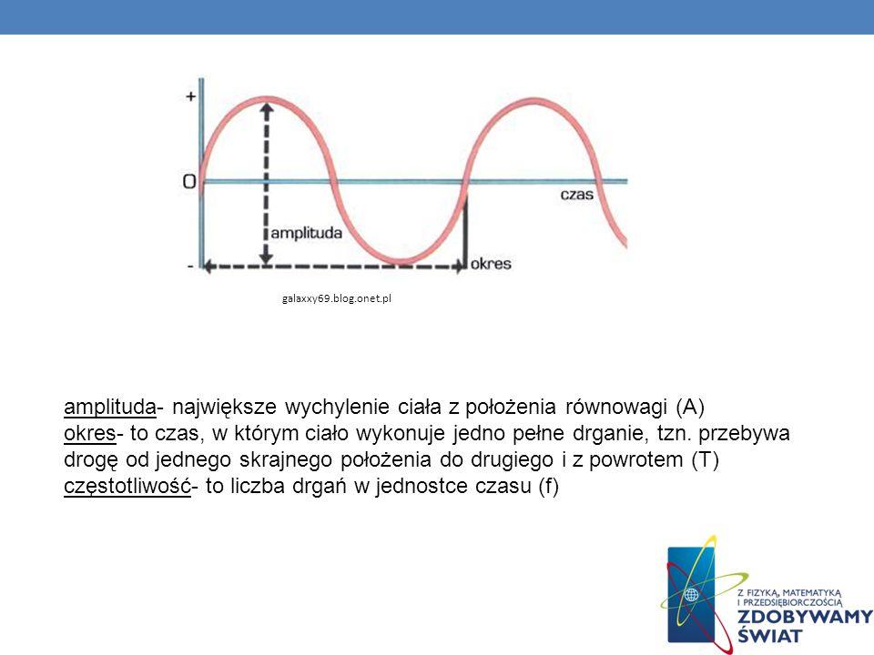 amplituda- największe wychylenie ciała z położenia równowagi (A) okres- to czas, w którym ciało wykonuje jedno pełne drganie, tzn. przebywa drogę od j