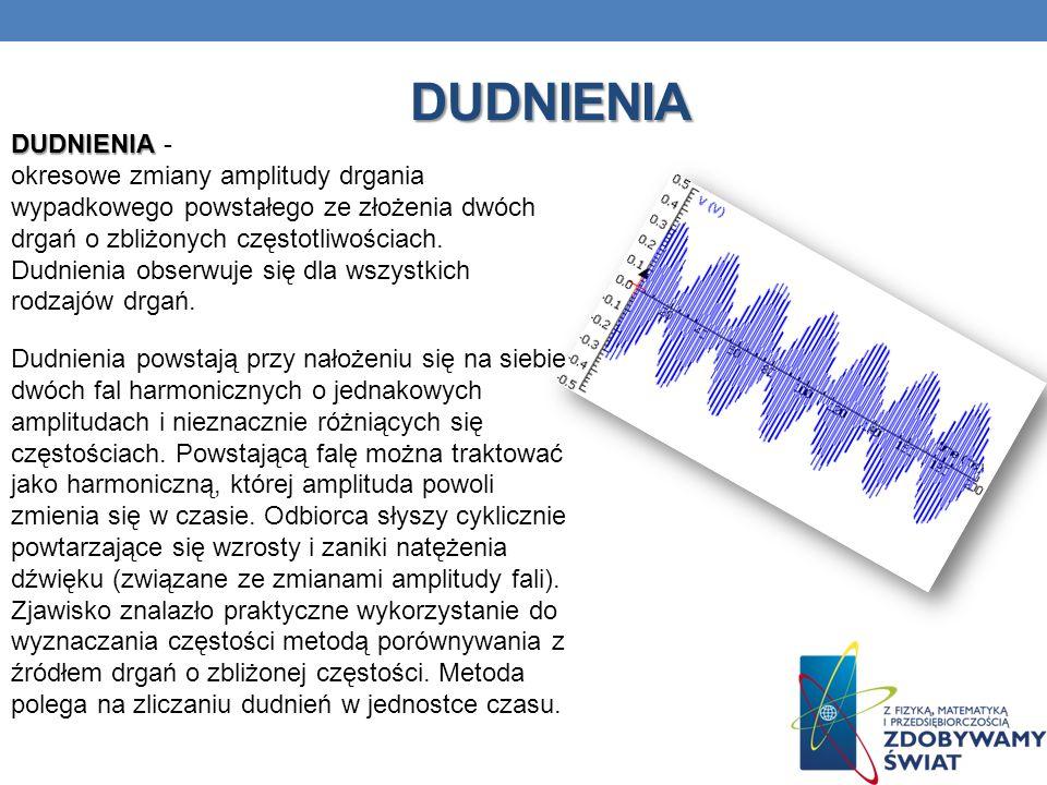 DUDNIENIA DUDNIENIA DUDNIENIA - okresowe zmiany amplitudy drgania wypadkowego powstałego ze złożenia dwóch drgań o zbliżonych częstotliwościach. Dudni