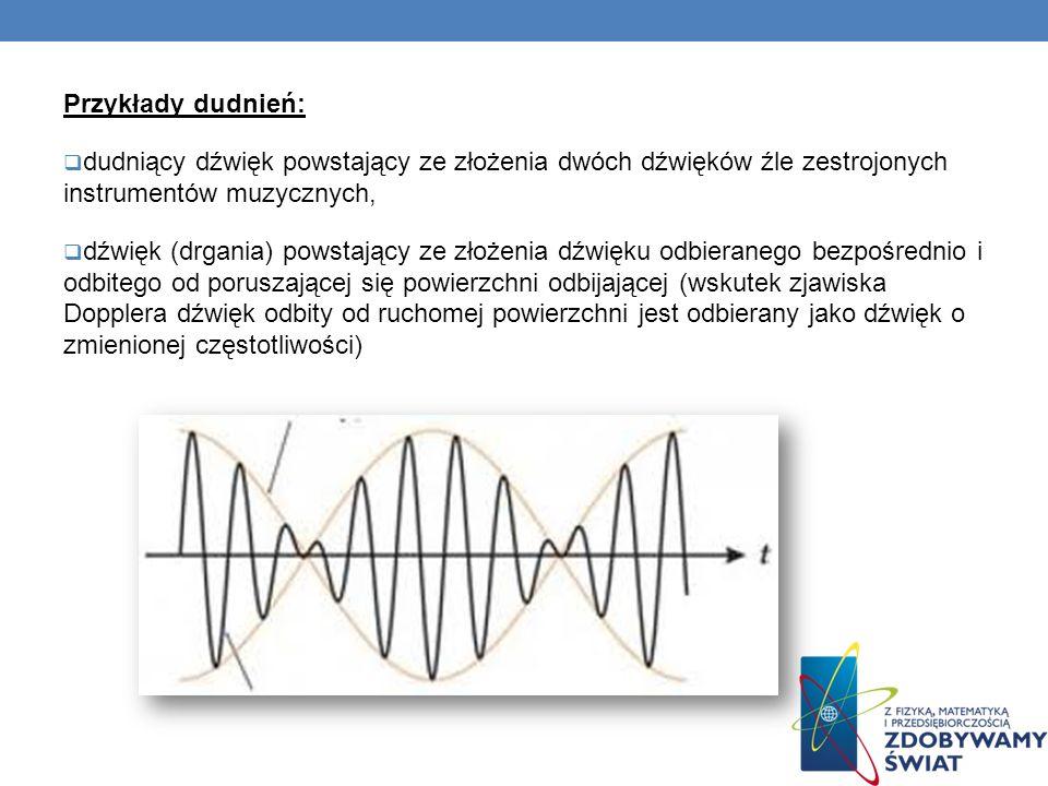 Przykłady dudnień: dudniący dźwięk powstający ze złożenia dwóch dźwięków źle zestrojonych instrumentów muzycznych, dźwięk (drgania) powstający ze złoż