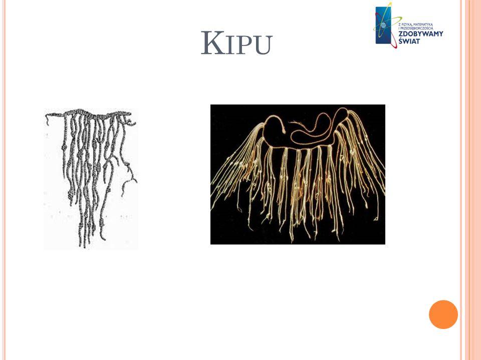 K IPU