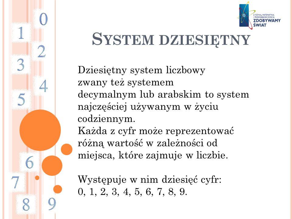 S YSTEM DZIESIĘTNY Dziesiętny system liczbowy zwany też systemem decymalnym lub arabskim to system najczęściej używanym w życiu codziennym. Każda z cy