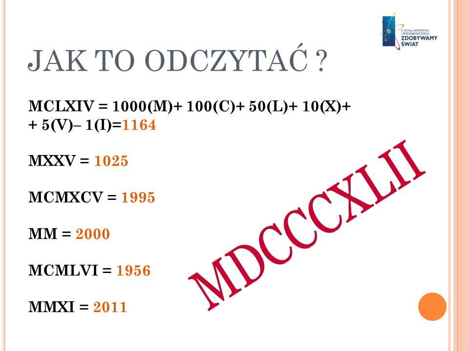 JAK TO ODCZYTAĆ ? MCLXIV = 1000(M)+ 100(C)+ 50(L)+ 10(X)+ + 5(V)– 1(I)=1164 MXXV = 1025 MCMXCV = 1995 MM = 2000 MCMLVI = 1956 MMXI = 2011