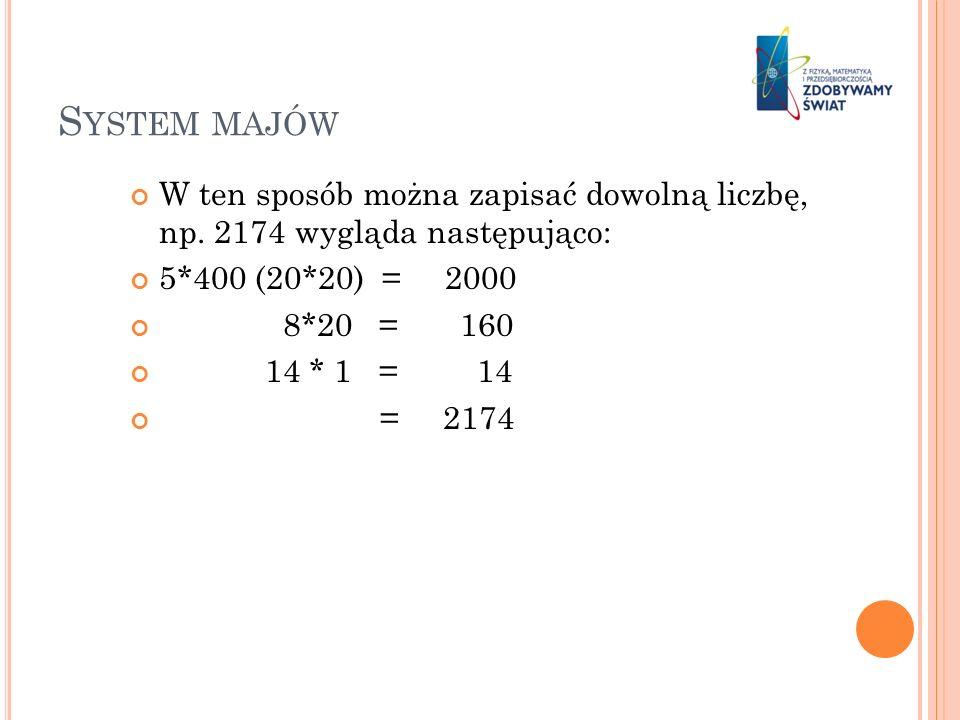S YSTEM MAJÓW W ten sposób można zapisać dowolną liczbę, np. 2174 wygląda następująco: 5*400 (20*20) = 2000 8*20 = 160 14 * 1 = 14 = 2174