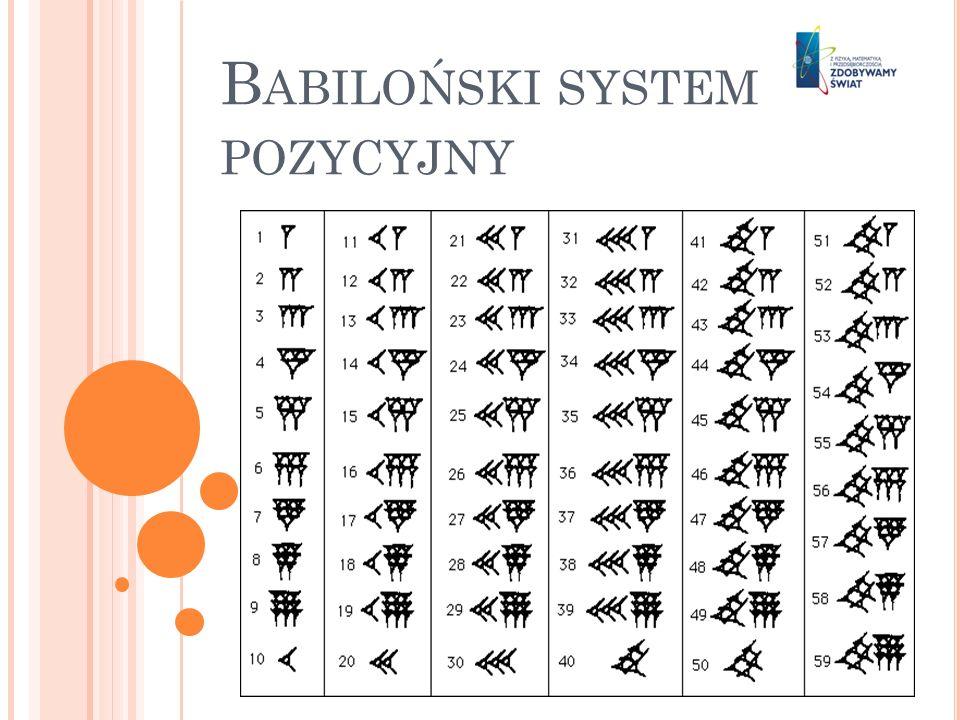 B ABILOŃSKI SYSTEM POZYCYJNY