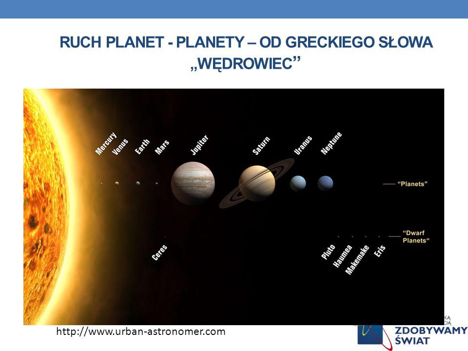 RUCH PLANET - PLANETY – OD GRECKIEGO SŁOWA WĘDROWIEC http://www.urban-astronomer.com