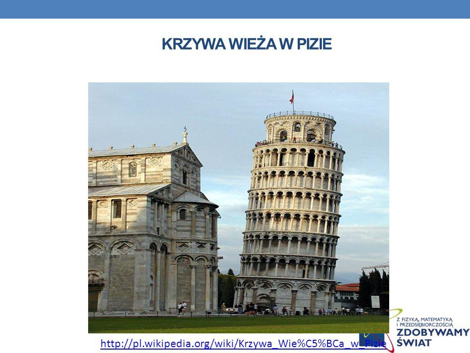KRZYWA WIEŻA W PIZIE http://pl.wikipedia.org/wiki/Krzywa_Wie%C5%BCa_w_Pizie