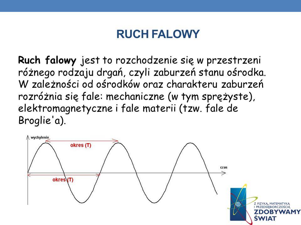 RUCH FALOWY Ruch falowy jest to rozchodzenie się w przestrzeni różnego rodzaju drgań, czyli zaburzeń stanu ośrodka. W zależności od ośrodków oraz char