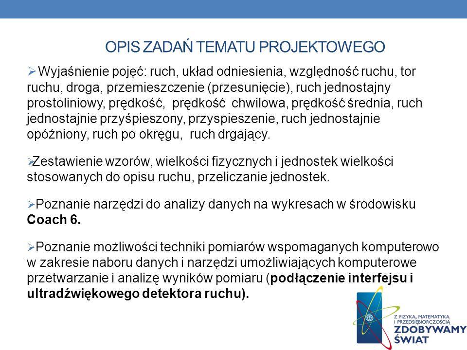 OPIS ZADAŃ TEMATU PROJEKTOWEGO – CD.Badanie ruchu jednostajnego prostoliniowego.