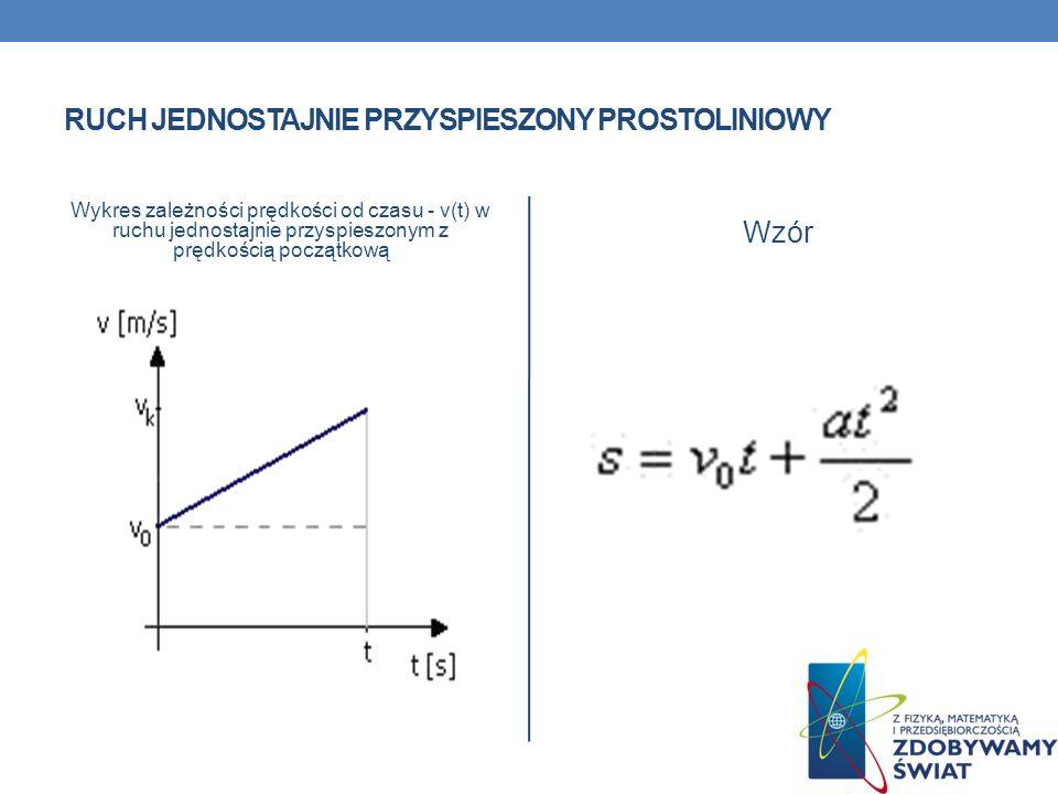 RUCH JEDNOSTAJNIE PRZYSPIESZONY PROSTOLINIOWY Wykres zależności prędkości od czasu - v(t) w ruchu jednostajnie przyspieszonym z prędkością początkową