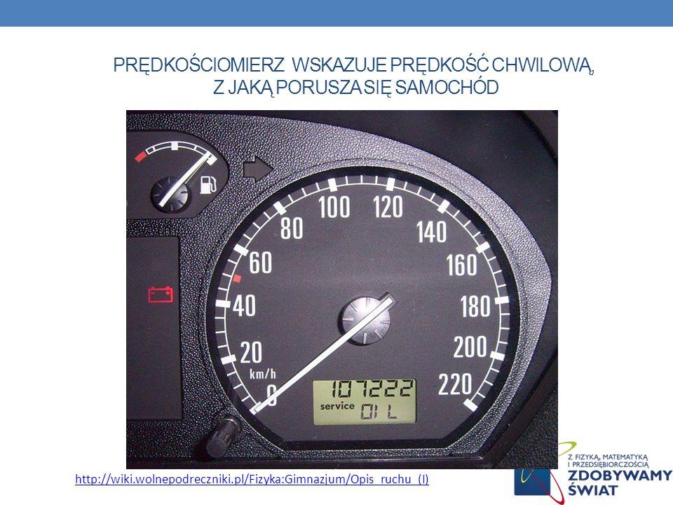 PRĘDKOŚCIOMIERZ WSKAZUJE PRĘDKOŚĆ CHWILOWĄ, Z JAKĄ PORUSZA SIĘ SAMOCHÓD http://wiki.wolnepodreczniki.pl/Fizyka:Gimnazjum/Opis_ruchu_(I)