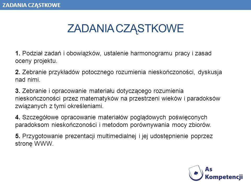 ZADANIA CZĄSTKOWE 1. Podział zadań i obowiązków, ustalenie harmonogramu pracy i zasad oceny projektu. 2. Zebranie przykładów potocznego rozumienia nie